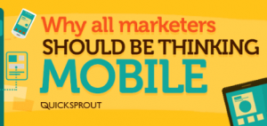 why all marketers should be thinking about mobile